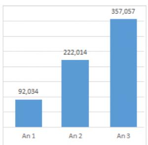 m-files-graph2
